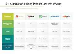 Api Automation Testing Product List With Pricing Ppt PowerPoint Presentation Layouts Design Templates PDF