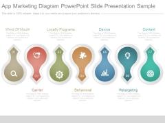 App Marketing Diagram Powerpoint Slide Presentation Sample