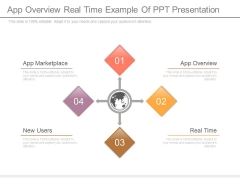 App Overview Real Time Example Of Ppt Presentation