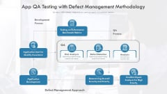 App Qa Testing With Defect Management Methodology Ppt PowerPoint Presentation File Clipart Images PDF