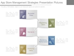 App Store Management Strategies Presentation Pictures