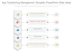 App Transferring Management Template Powerpoint Slide Ideas