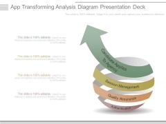 App Transforming Analysis Diagram Presentation Deck