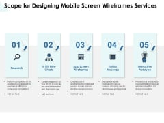 App Wireframing Scope For Designing Mobile Screen Wireframes Services Rules PDF