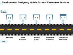 App Wireframing Timeframe For Designing Mobile Screen Wireframes Services Designs PDF