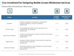 App Wireframing Your Investment For Designing Mobile Screen Wireframes Services Icons PDF