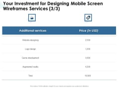 App Wireframing Your Investment For Designing Mobile Screen Wireframes Services Log Formats PDF