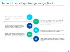 Application Amalgamation Tactics Enhance Financial Scope Customer Base Reasons For Entering A Strategic Merger Deal Icons PDF