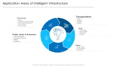 Application Areas Of Intelligent Infrastructure Microsoft PDF