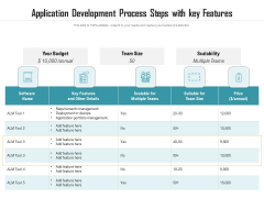 Application Development Process Steps With Key Features Ppt PowerPoint Presentation Summary Files PDF