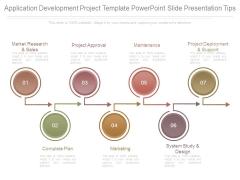 Application Development Project Template Powerpoint Slide Presentation Tips