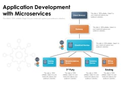 Application Development With Microservices Ppt PowerPoint Presentation Show Clipart