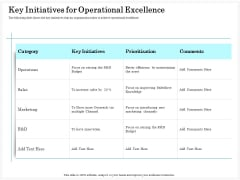 Application Life Cycle Analysis Capital Assets Key Initiatives For Operational Excellence Mockup PDF