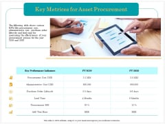 Application Life Cycle Analysis Capital Assets Key Metrices For Asset Procurement Professional PDF
