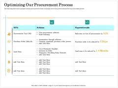 Application Life Cycle Analysis Capital Assets Optimizing Our Procurement Process Rules PDF