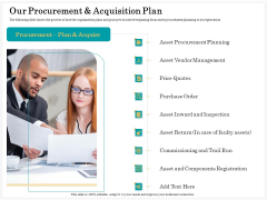 Application Life Cycle Analysis Capital Assets Our Procurement And Acquisition Plan Graphics PDF