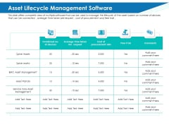 Application Lifecycle Management ALM Asset Lifecycle Management Software Summary PDF