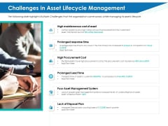 Application Lifecycle Management ALM Challenges In Asset Lifecycle Management Background PDF