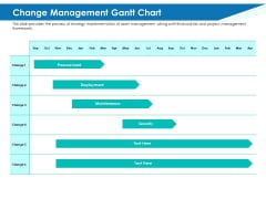 Application Lifecycle Management ALM Change Management Gantt Chart Topics PDF