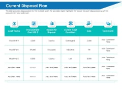 Application Lifecycle Management ALM Current Disposal Plan Brochure PDF