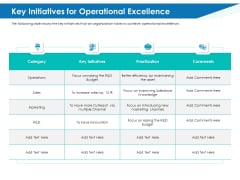 Application Lifecycle Management ALM Key Initiatives For Operational Excellence Ideas PDF