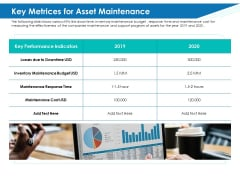 Application Lifecycle Management ALM Key Metrices For Asset Maintenance Information PDF