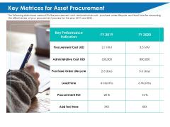 Application Lifecycle Management ALM Key Metrices For Asset Procurement Download PDF