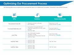 Application Lifecycle Management ALM Optimizing Our Procurement Process Rules PDF