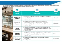 Application Lifecycle Management ALM Our Tender Process For Asset Acquisition Formats PDF