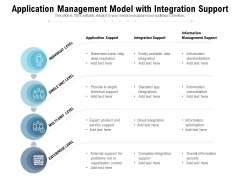 Application Management Model With Integration Support Ppt PowerPoint Presentation Infographics Examples PDF
