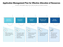 Application Management Plan For Effective Allocation Of Resources Ppt PowerPoint Presentation Gallery Files PDF