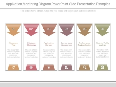 Application Monitoring Diagram Powerpoint Slide Presentation Examples