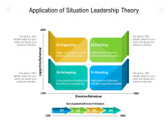 Application Of Situation Leadership Theory Ppt PowerPoint Presentation File Backgrounds PDF