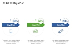 Application Performance Management 30 60 90 Days Plan Ppt Gallery Samples PDF