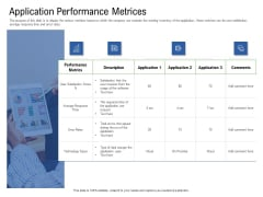 Application Performance Management Application Performance Metrices Ppt Gallery Ideas PDF