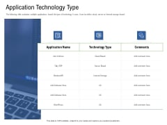 Application Performance Management Application Technology Type Ppt Inspiration Backgrounds PDF