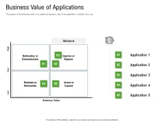 Application Performance Management Business Value Of Applications Ppt Model Graphics Tutorials PDF