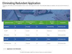 Application Performance Management Eliminating Redundant Application Ppt Layouts Demonstration PDF
