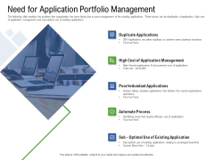Application Performance Management Need For Application Portfolio Management Ppt Ideas Samples PDF
