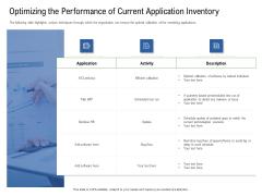 Application Performance Management Optimizing The Performance Of Current Application Inventory Ppt Professional Elements PDF
