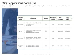 Application Performance Management What Applications Do We Use Ppt File Ideas PDF