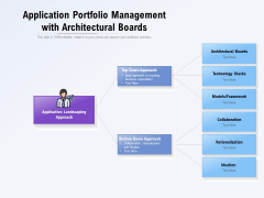 Application Portfolio Management With Architectural Boards Ppt PowerPoint Presentation Slides Structure