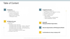 Application Programming Interface Administrative Marketplace Table Of Content Ppt Model Images PDF