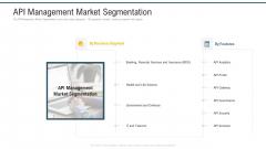 Application Programming Interface Marketplace API Management Market Segmentation Diagrams PDF