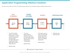 Application Programming Interface Solutions Ppt Infographic Template Background Image PDF