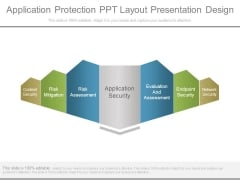 Application Protection Ppt Layout Presentation Design