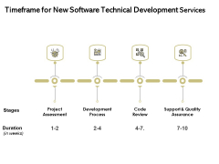 Application Technology Timeframe For New Software Technical Development Services Download PDF