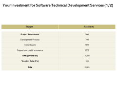 Application Technology Your Investment For Software Technical Development Services Demonstration PDF
