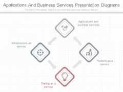 Applications And Business Services Presentation Diagrams