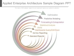 Applied Enterprise Architecture Sample Diagram Ppt